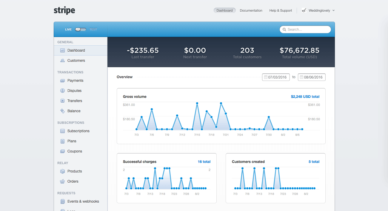 Tutorial: Calculating your Stripe monthly recurring revenue (MRR)
